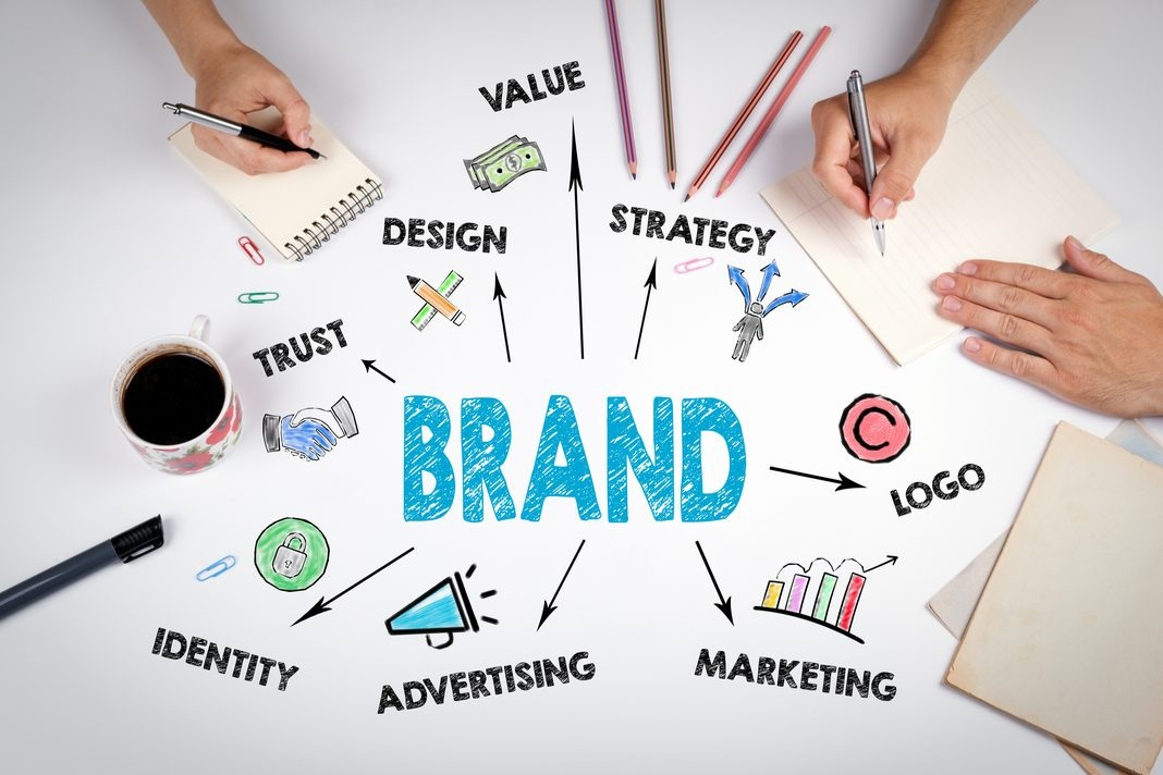 Branding Creates Global Brands